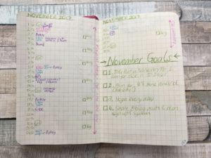 my bullet journal story Monthly page